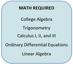 image on astronauts' math course requirements