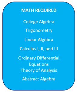 image on Forensic Analyst math course requirements