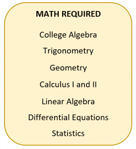 image on Geologists' math course requirements