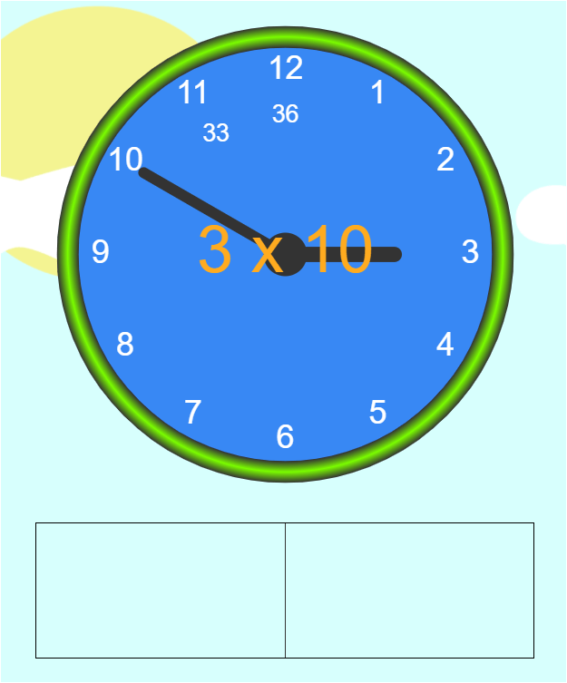 Quiz on multiplication fact 10 question for student to practice committing to memory.