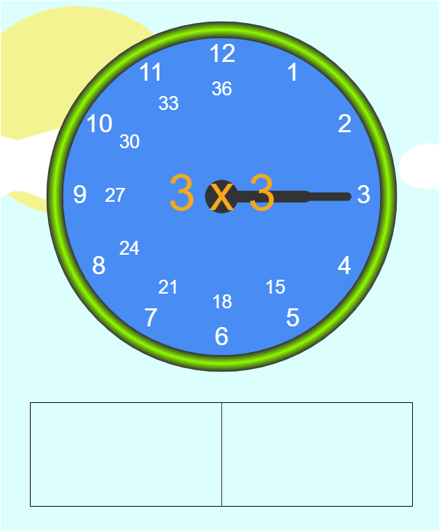Quiz on multiplication fact 3 question for student to practice committing to memory.