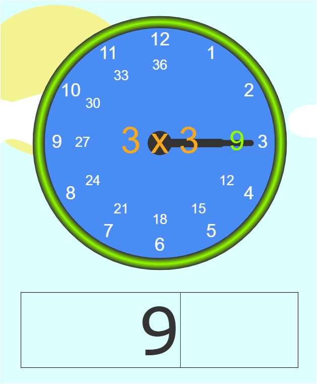 Multiplication fact 3 question for student to practice.